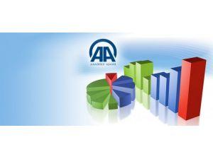AA Finans 2. çeyrek Büyüme Beklenti Anketi sonuçlandı