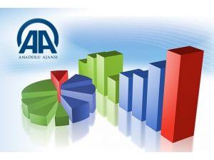 "AA Finans ""PPK Beklenti Anketi"" sonuçlandı"