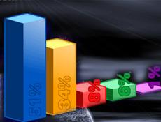 Marmariste oy dağılımı